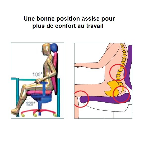 posture de travail assise et mal de dos les effets sur la sant d une mauvaise posture. Black Bedroom Furniture Sets. Home Design Ideas