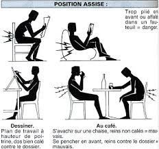 Position assise-mauvaise